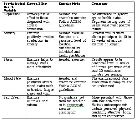 science essay rubrics 6th grade standard i rubric standard i: students will understand that the appearance of the relate this to science's understanding of the solar system.