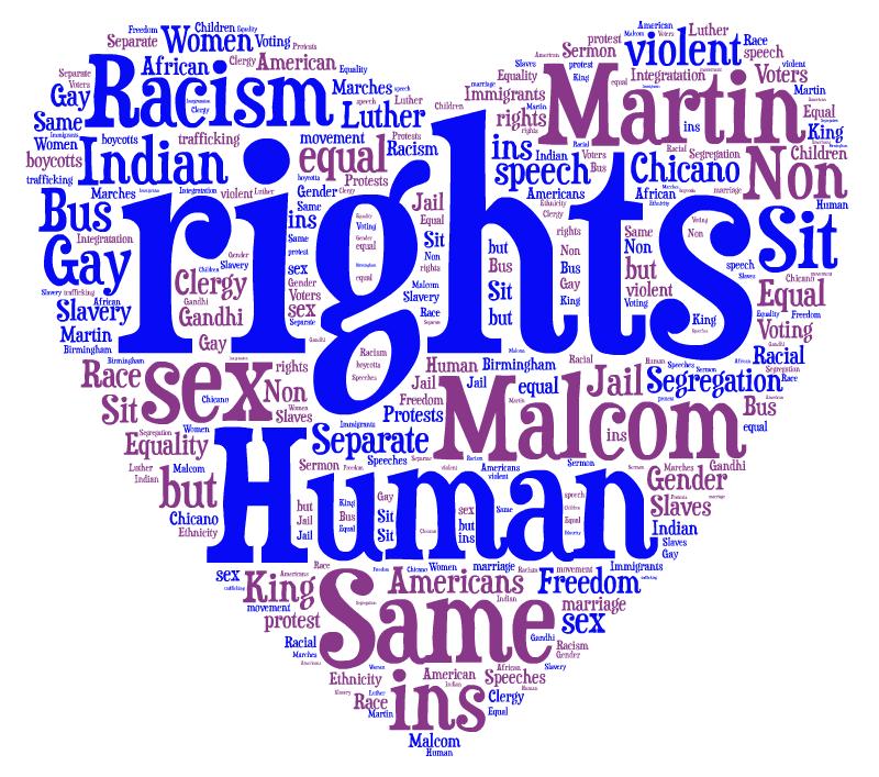 rights (106K)