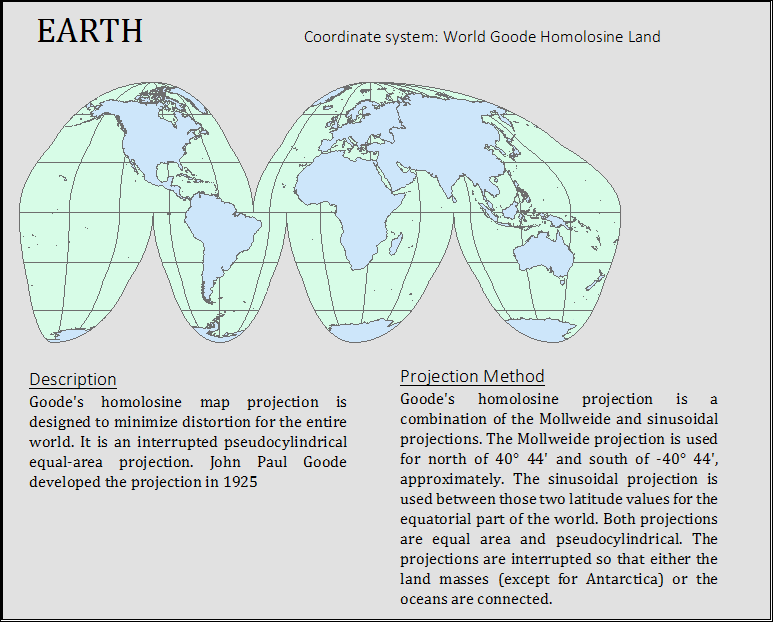 Assignment #3: Map Projections